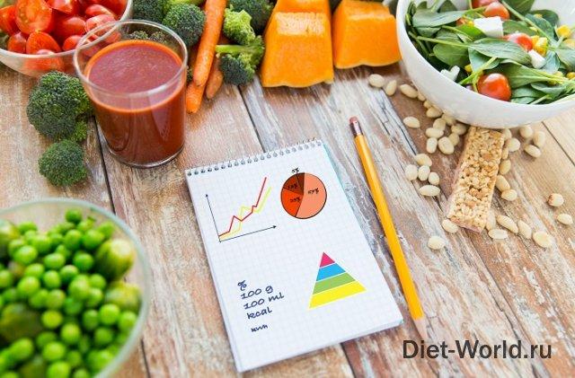Как сделать пищу менее калорийной?
