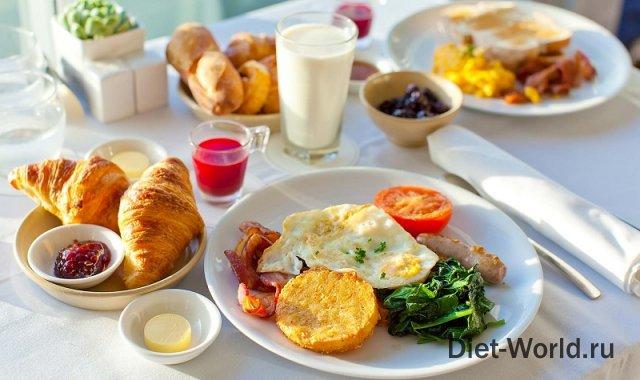 Здоровое питание с самого утра, или как правильно нужно завтракать!