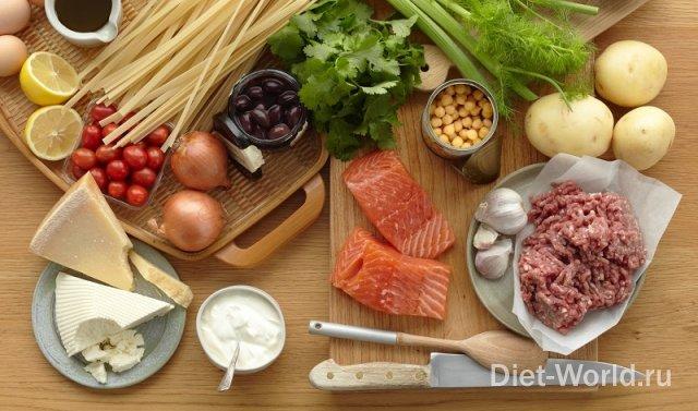 Правильное питание - свежие, естественные, здоровые продукты!