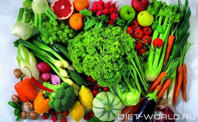 7 продуктов для очищения организма.