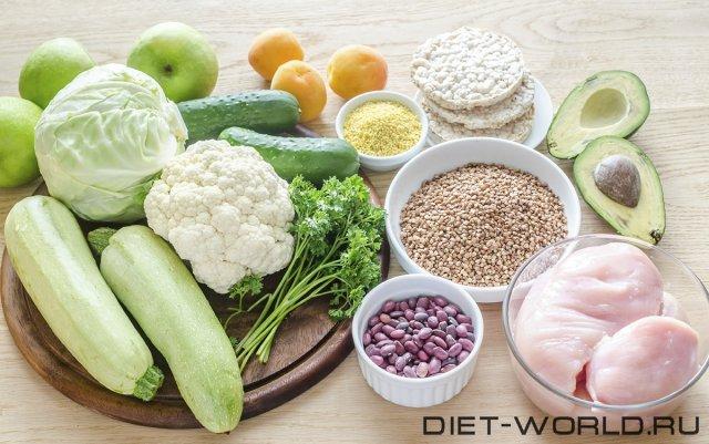 Полезная информация о правильном питании!