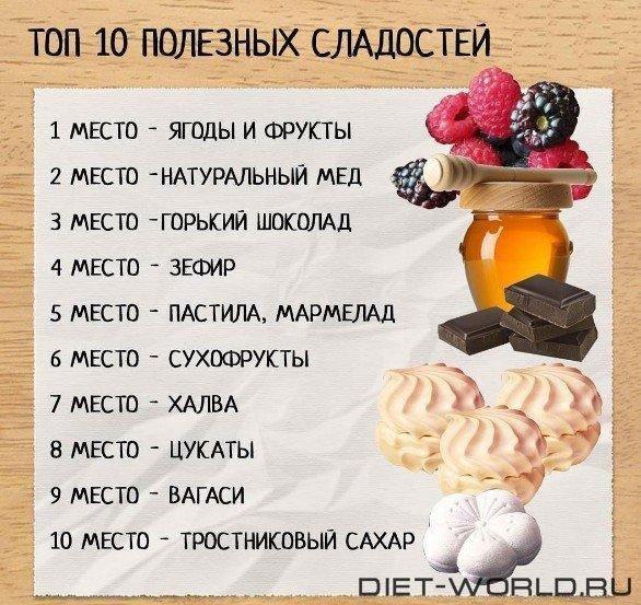 Топ 10 полезных сладостей!