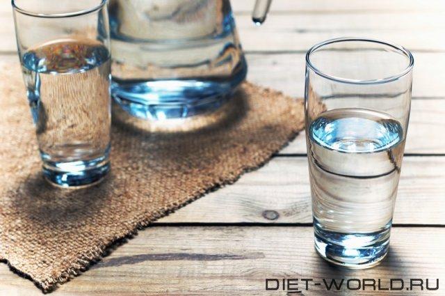 Вода во время спортивных тренировок!