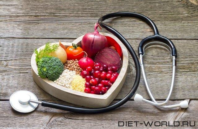 Какие продукты питания снижают артериальное давление?